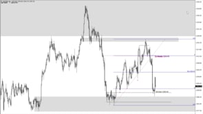 Read more about the article FEATURE POST; Jori FX – Gold Breakdown; WC 26/03 Part II