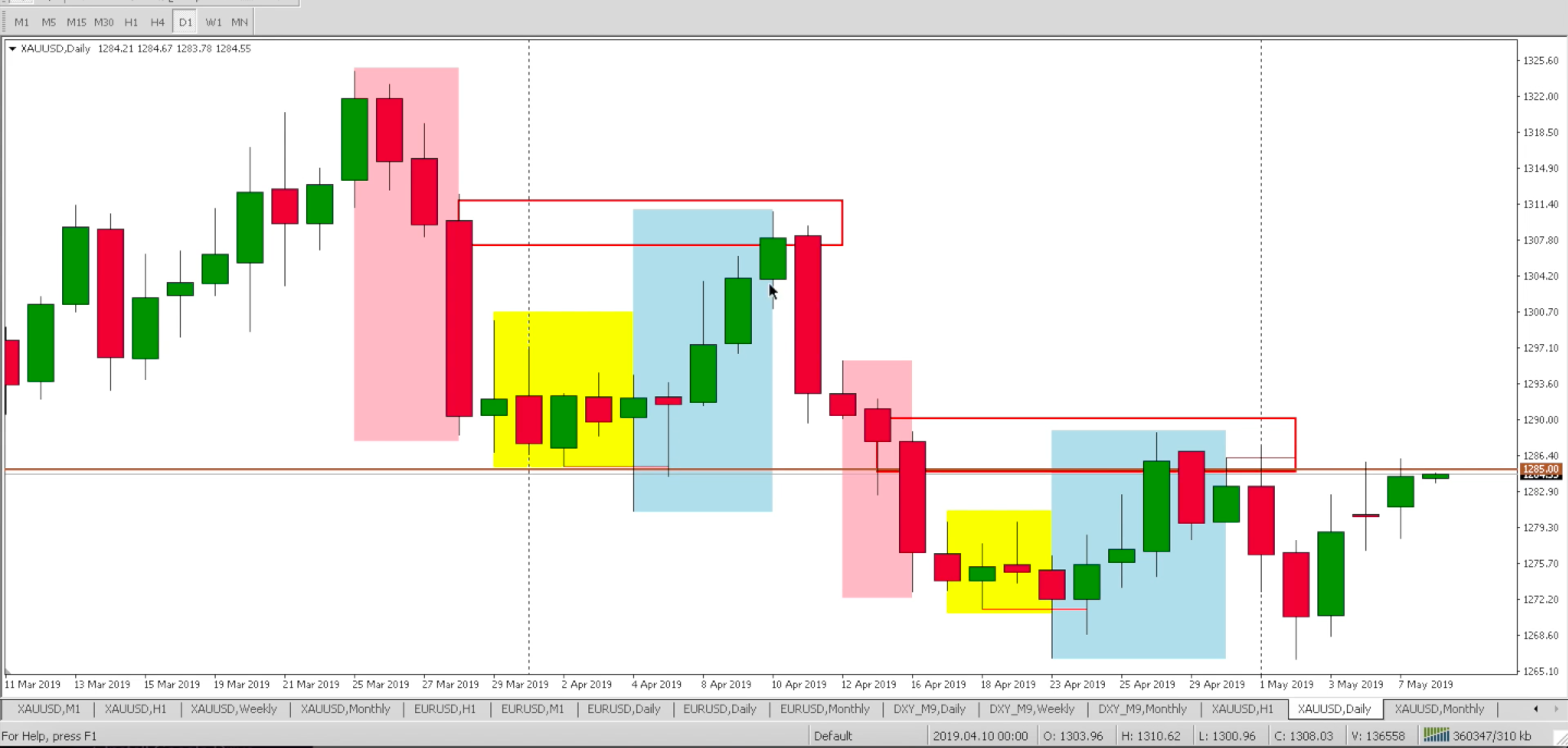 Read more about the article FEATURE POST; Wicks – Gold Fractal Play